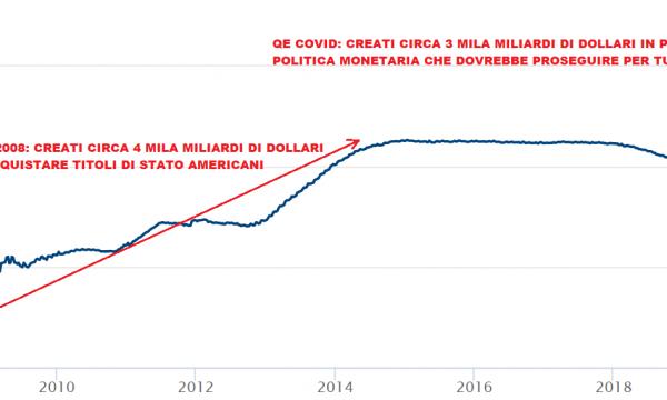 Quanto denaro hanno creato FED e BCE nell'ultimo decennio e come intercettarlo per guadagnare