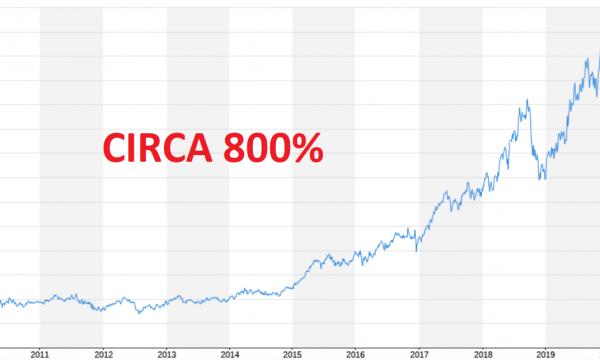 Borsa Italiana: i titoli migliori del decennio